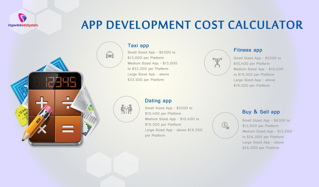 App development cost calculator