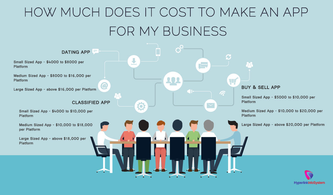 How much does it cost to make an app for My Business