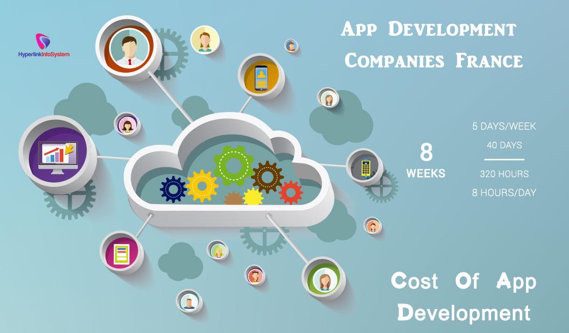 App Development Companies France