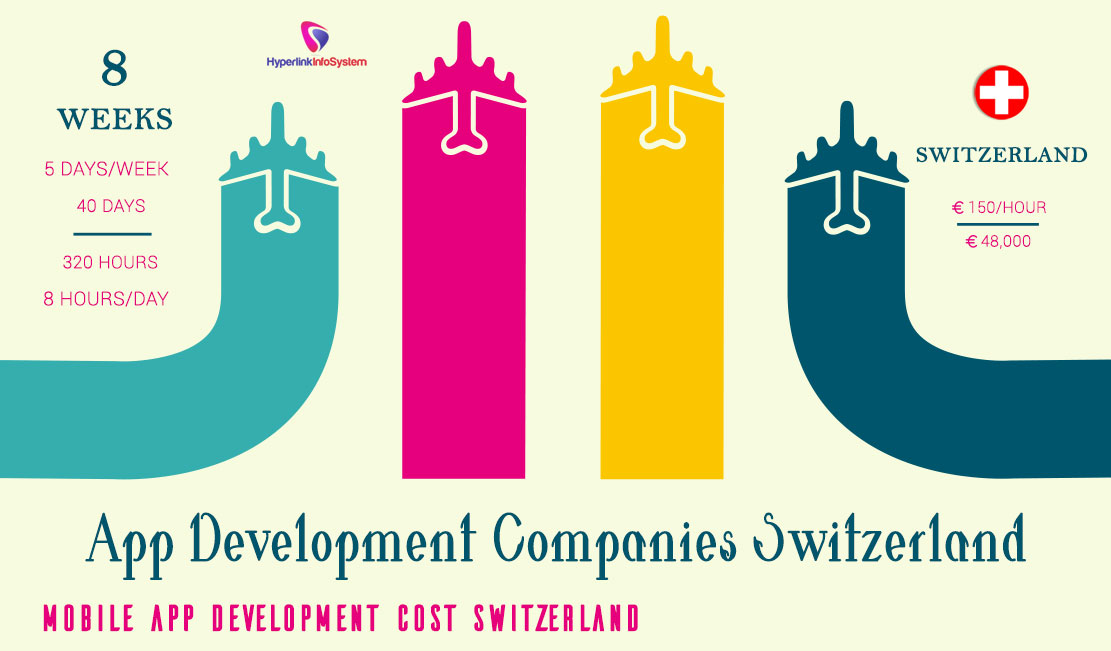App Development Cost Switzerland
