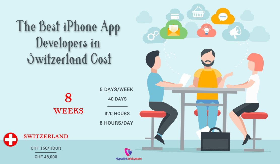 The best iphone app developers in Switzerland cost