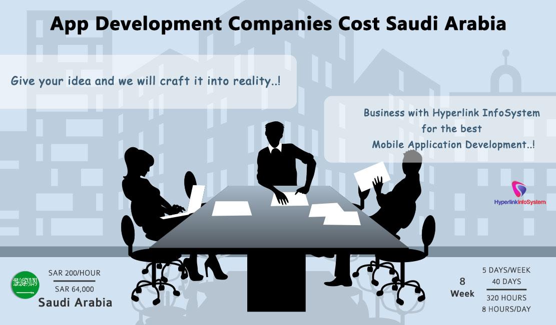 App Development Companies Cost Saudi Arabia