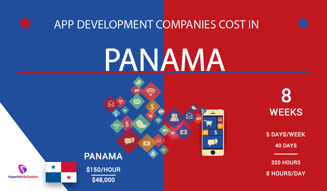 App Development Companies Cost in Panama