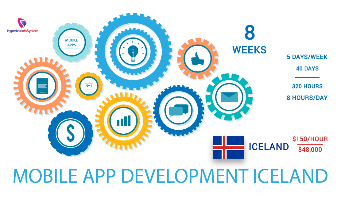 Mobile App Development Iceland