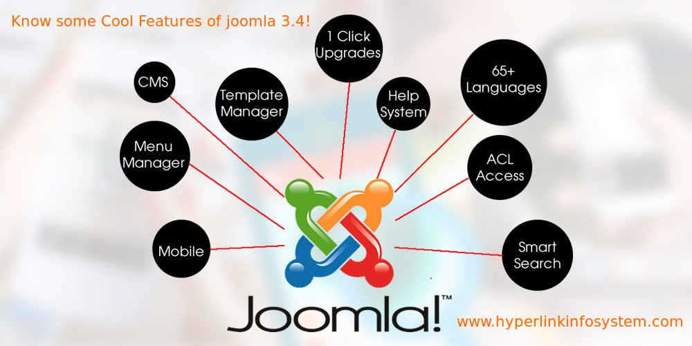 Want to Develop web app in Joomla ?Then  Know some of the new cool features of Joomla 3.4