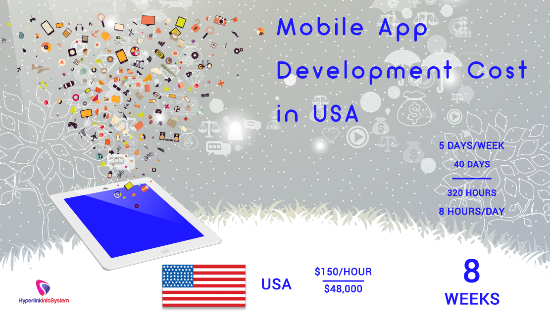Mobile app development cost in USA