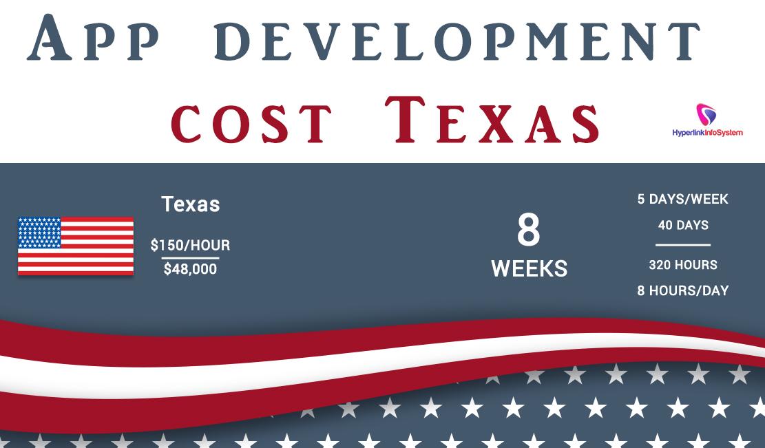 App Development Cost Texas