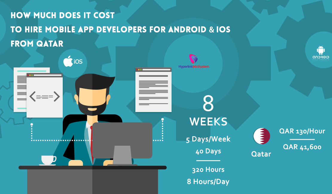 HOW MUCH DOES IT COST TO HIRE MOBILE APP DEVELOPERS FOR ANDROID AND IOS FROM QATAR