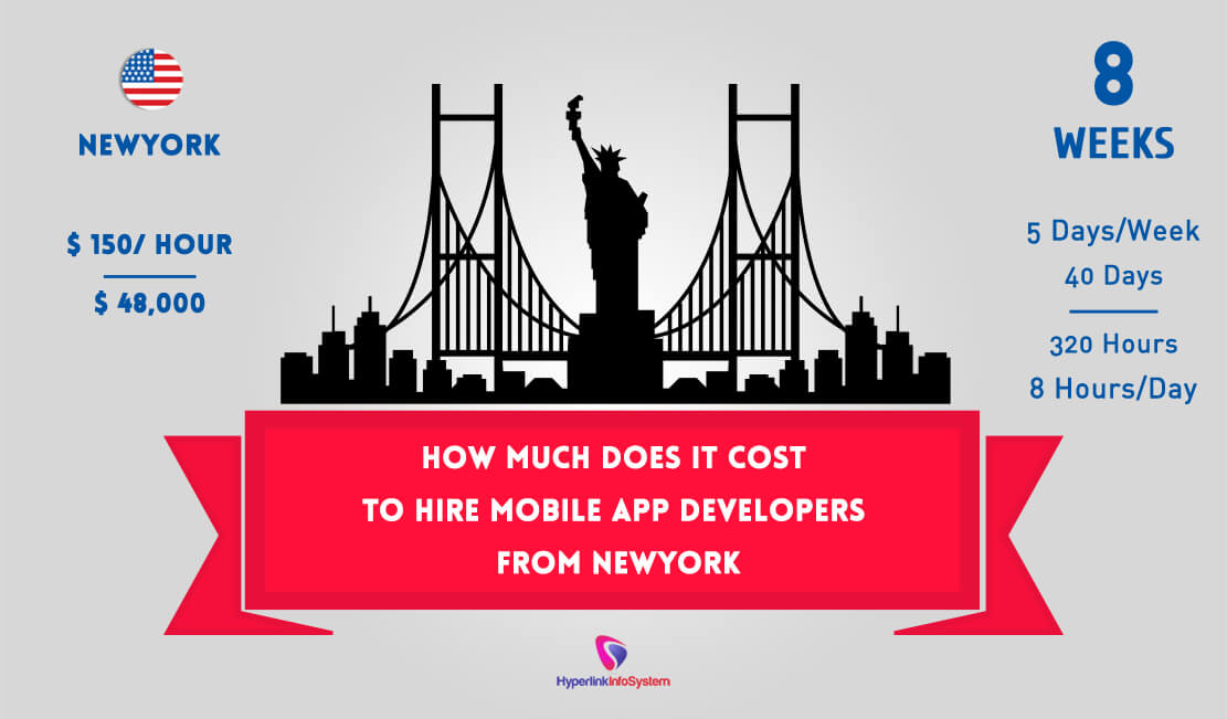 How much does it cost to hire mobile app developers from New York
