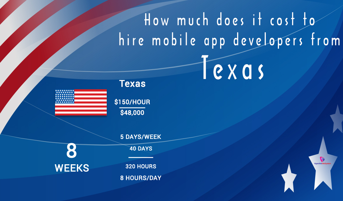 How much does it cost to hire mobile app developers from Texas