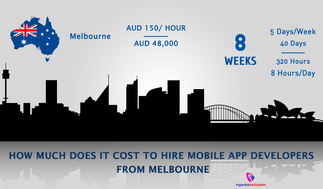 How much does it cost to hire mobile app developers from Melbourne