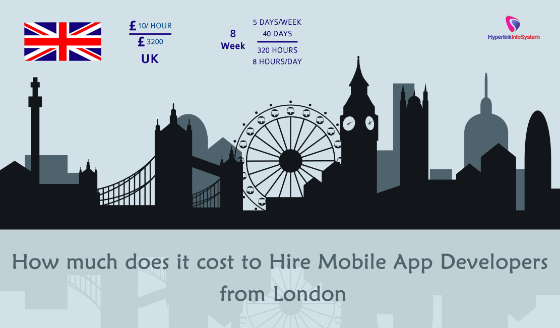 How much does it cost to hire mobile app developers from London