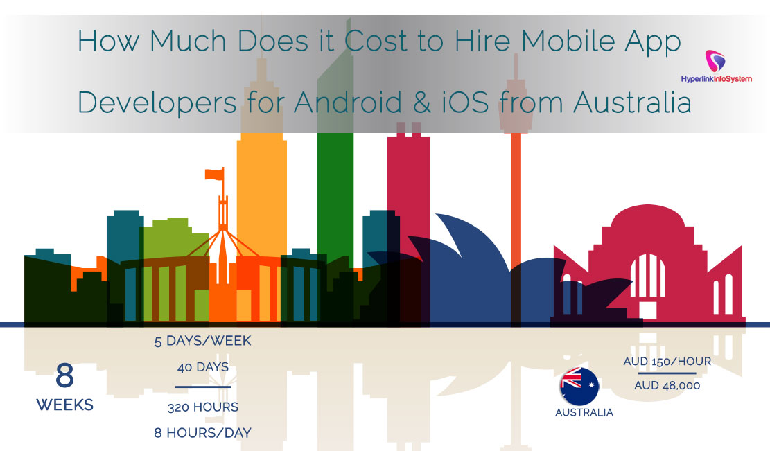 How much does it cost to hire Mobile App Developers for Android and iOS from Australia
