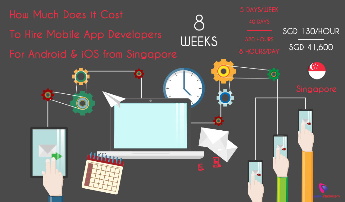 How much does it cost to hire mobile app developers for android and iOS from Singapore