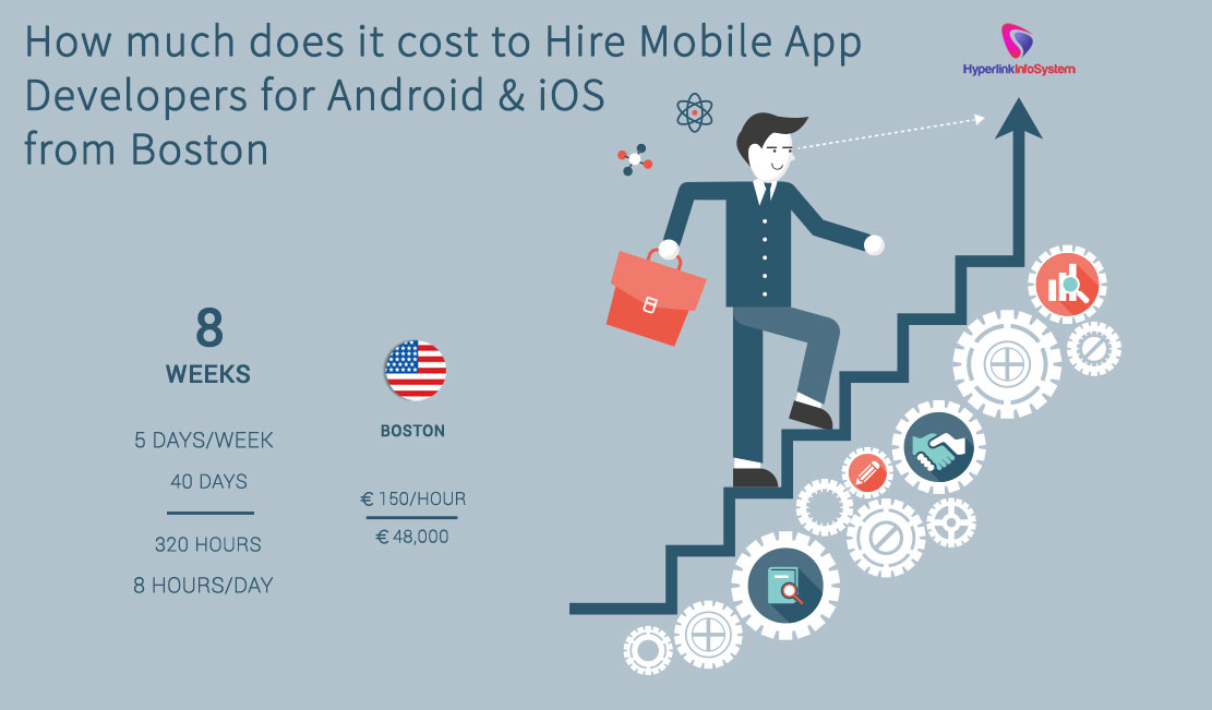 How much does it cost to hire mobile app developers for android and ios from Boston