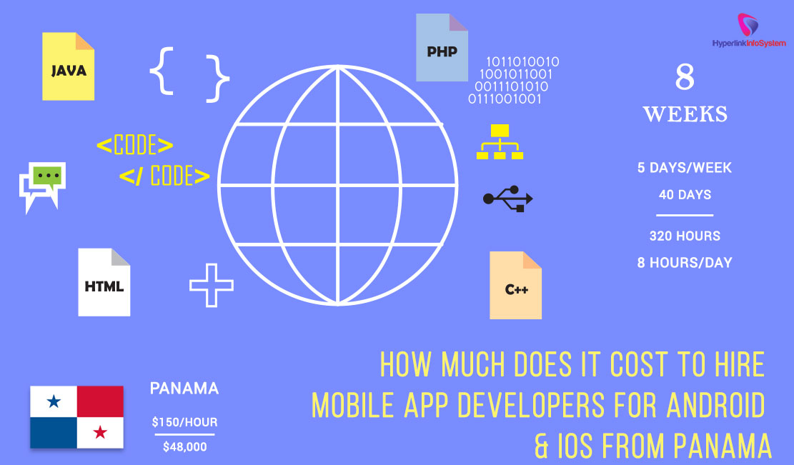 How much does it cost to hire mobile app developers for android and iOS from Panama