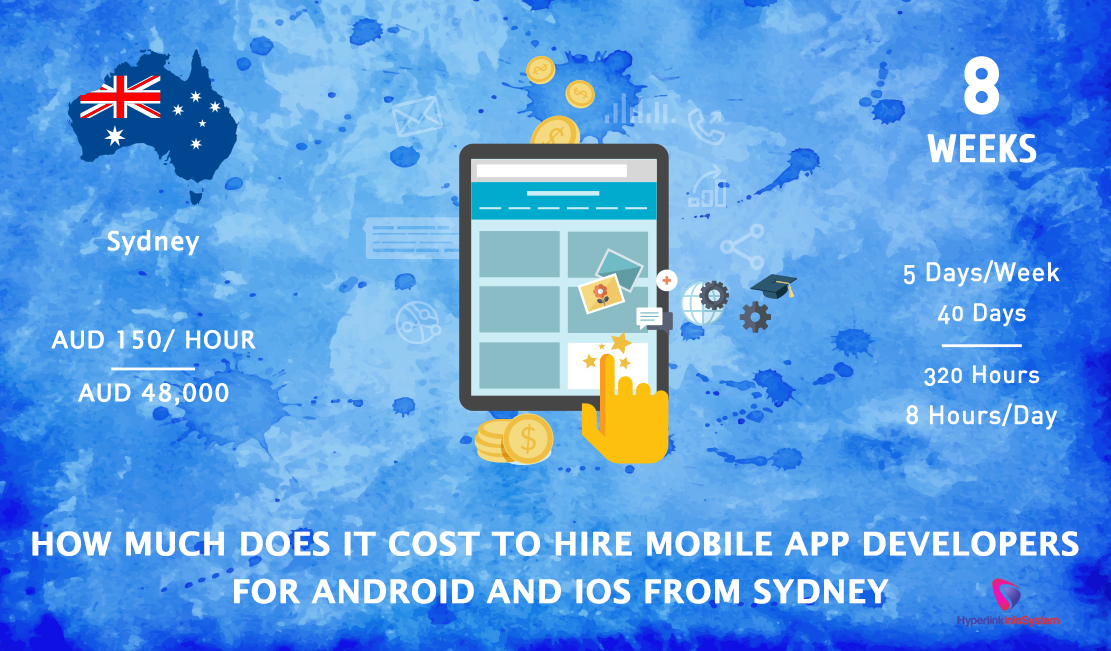 How much does it cost to hire mobile app developers for android and iOS from Sydney