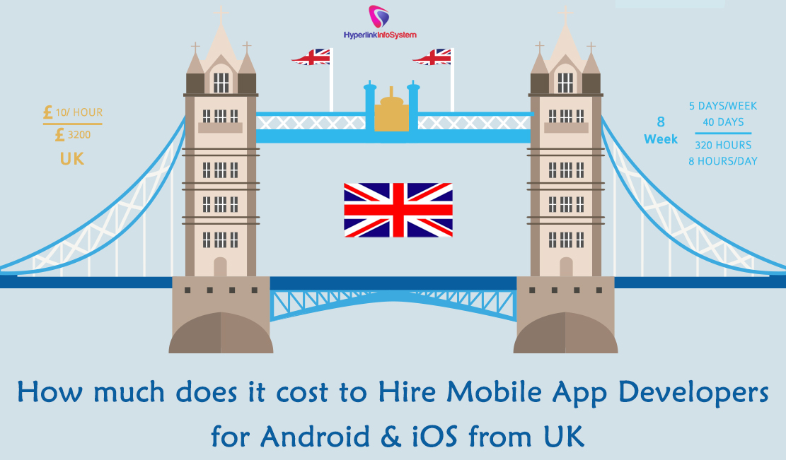 How much does it cost to hire mobile app developers for android and iOS from UK