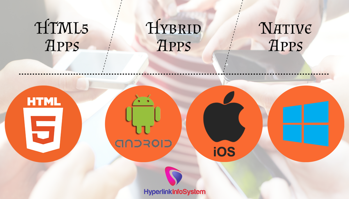 Know the Major Differences Between Native, HTML5 & Hybrid App: Which is Better to Make an App?