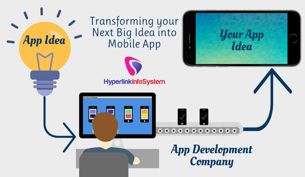 Uncovering Your App Story : Transforming your Next Big Idea into Exceptional Mobile App
