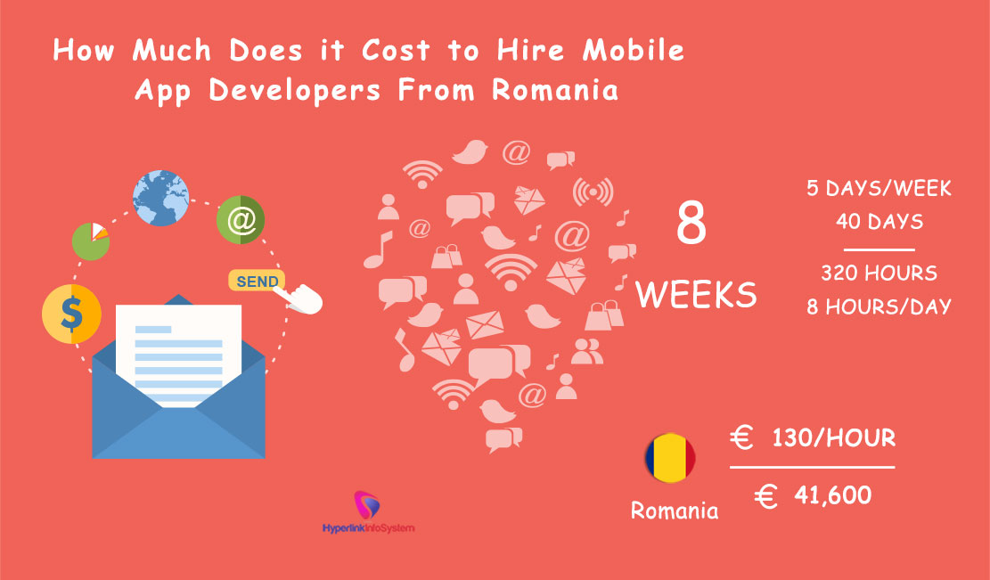 How Much Does it Cost to Hire Mobile App Developers From Romania
