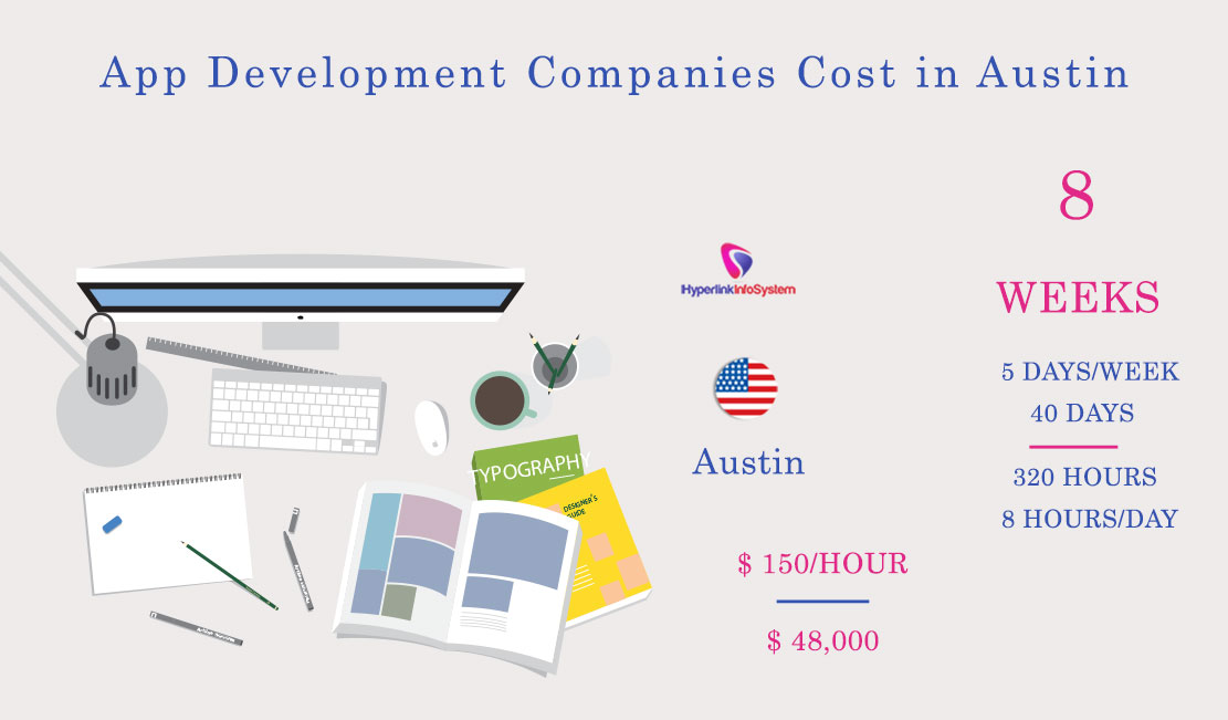 App Development Companies Cost in Austin