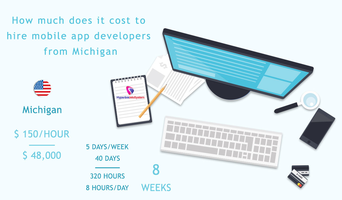 How Much Does it Cost to Hire Mobile App Developers From Michigan