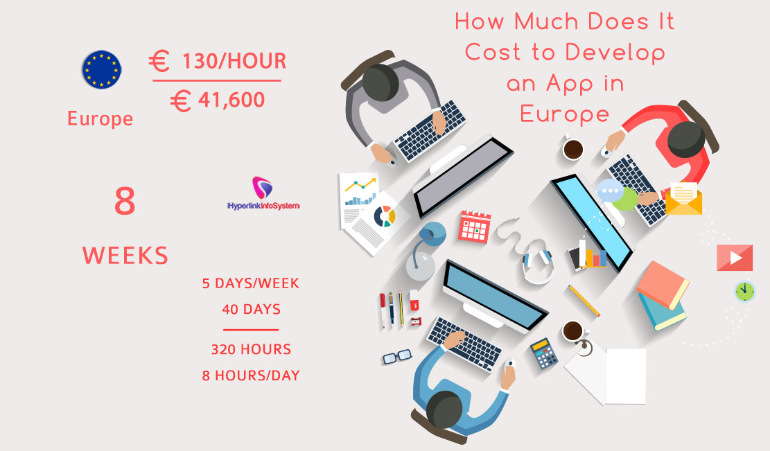 How Much Does It Cost to Develop an App in Europe