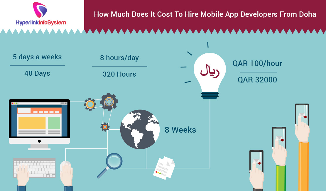cost to hire app developers in Doha